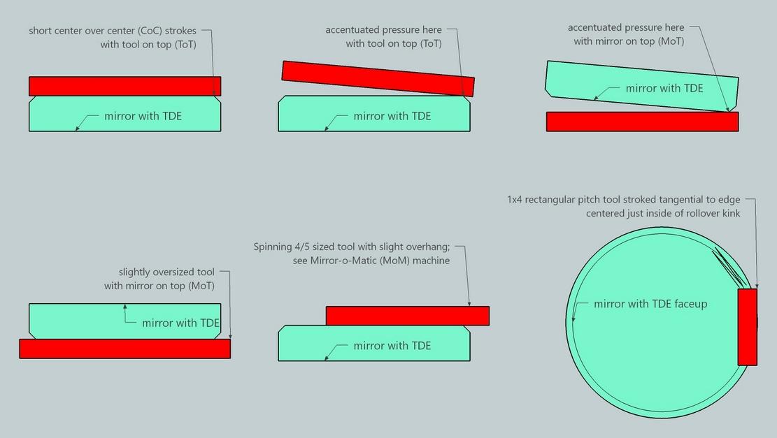 Hadley Mirrors Wire Diagram 4 Way - Find Wiring Diagram •