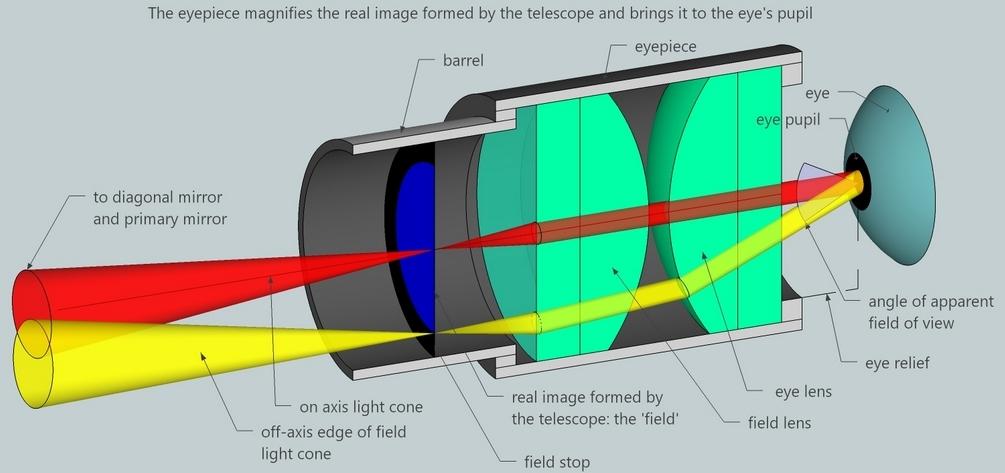 eyepiece%20cutaway.jpg